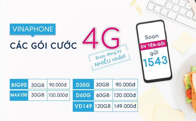 Các gói cước 4G Vinaphone giá rẻ data khủng nhất